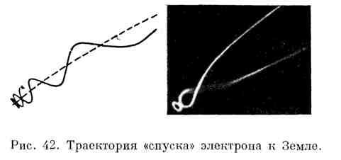 "Траектория ""спуска"" электрона к Земле"