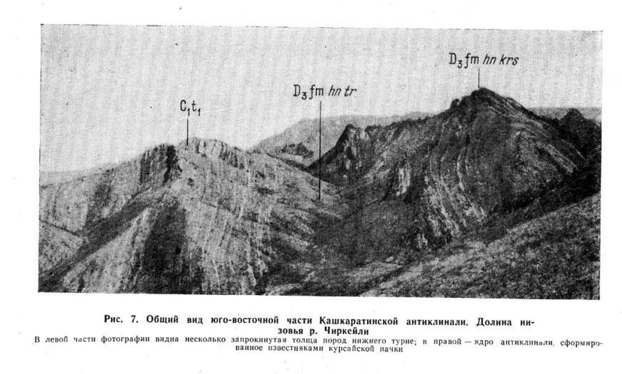 Общий вид юго-восточной части Кашкаратинской антиклинали. Долина низовья р. Чиркейли
