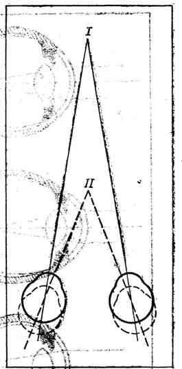 Конвергенция при рассматривании более удалённого и менее удалённого от глаза предмета