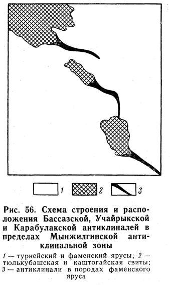 Схема строения и расположения Бассазской, Учайрыкской и Карабулакской антиклиналей в пределах Мынжилгинской антиклинальной зоны