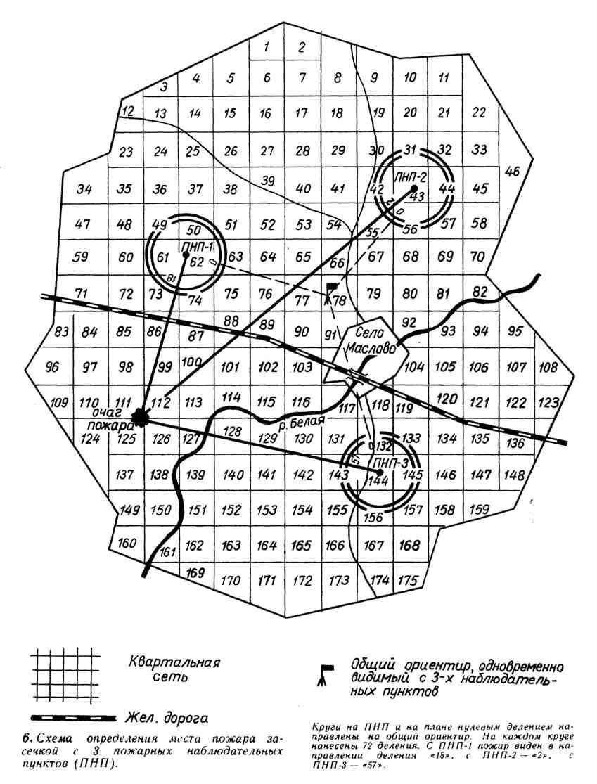 Схема определения места пожара засечкой с 3 пожарных наблюдательных пунктов (ПНП)