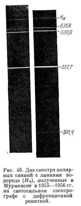 Два спектра полярных сияний с линиями водорода, полученные в Мурманске в 1955-1956 гг. на светосильном спектрографе с дифракционной решётокой