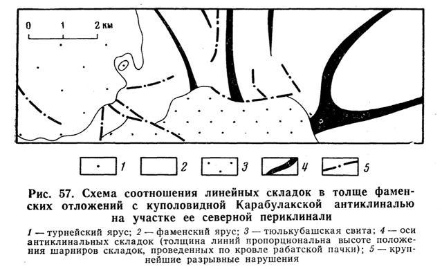 Схема соотношения линейных складок в толще фаменских отложений с куполовидной Карабулакской антиклиналью на участке её северной периклинали