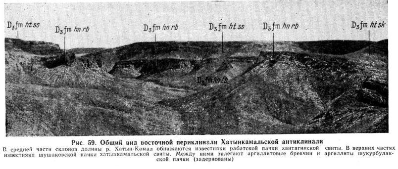 Общий вид восточной Хатынкамальской антиклинали