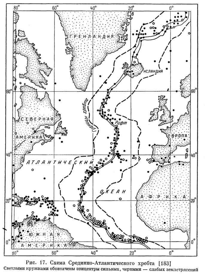 Схема Срединно-Атлантического хребта