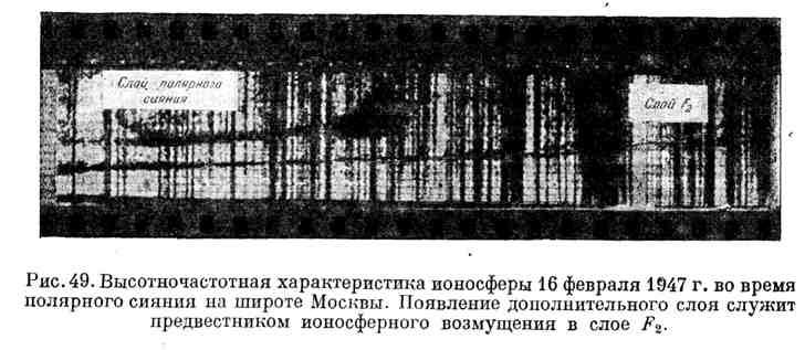 Высокочастотная характеристика ионосферы 16 февраля 1947 г. во время полярного сияния на широте Москвы