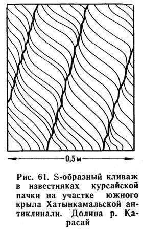 S-образный кливаж в известняках  курсайской пачки на участке южного крыла Хатынкамальской антклинали. Долина реки Карасай