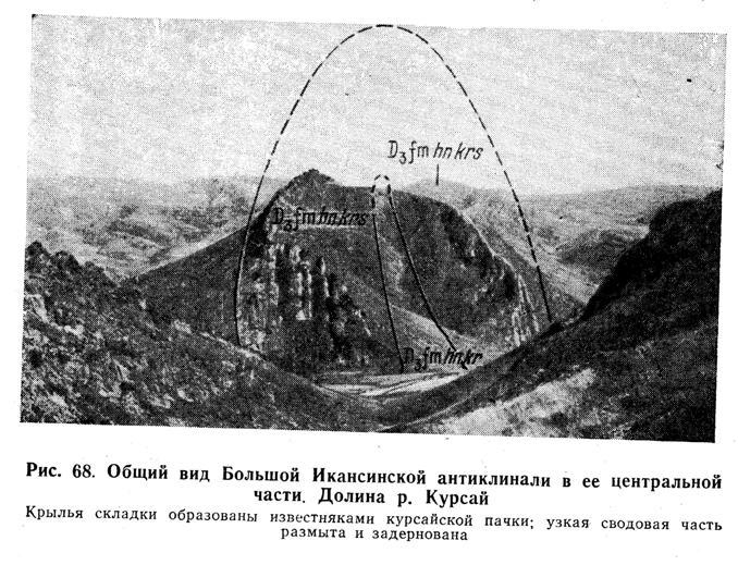 Общий вид Большой Икансинской антклинали в её центральной части. Долина реки Курсай