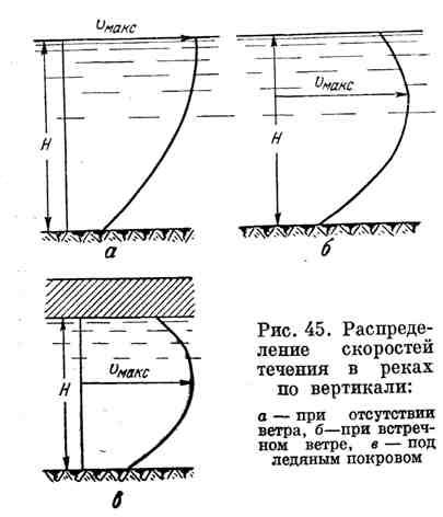Распределение скоростей течения в реках по вертикали