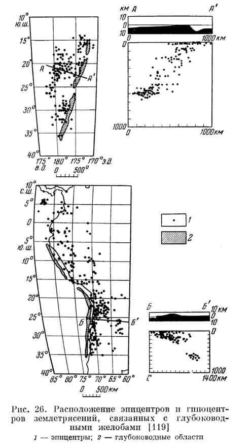 Расположение эпицентров и гиппоцентров землетрясений, связанных с глубоководными желобами