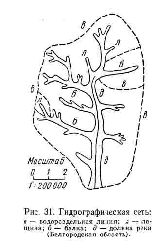 Гидрографическая сеть