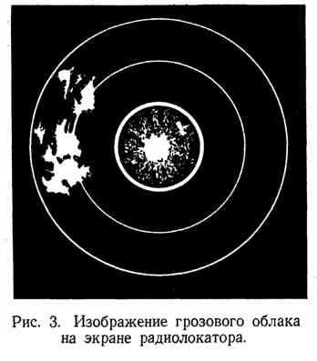 Изображение грозового облака на экране радиолокатора