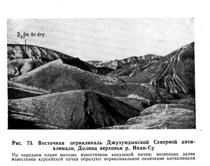 Восточная переклиналь Джузумдыкской Северной антиклинали. Долина верховья реки Икан-Су