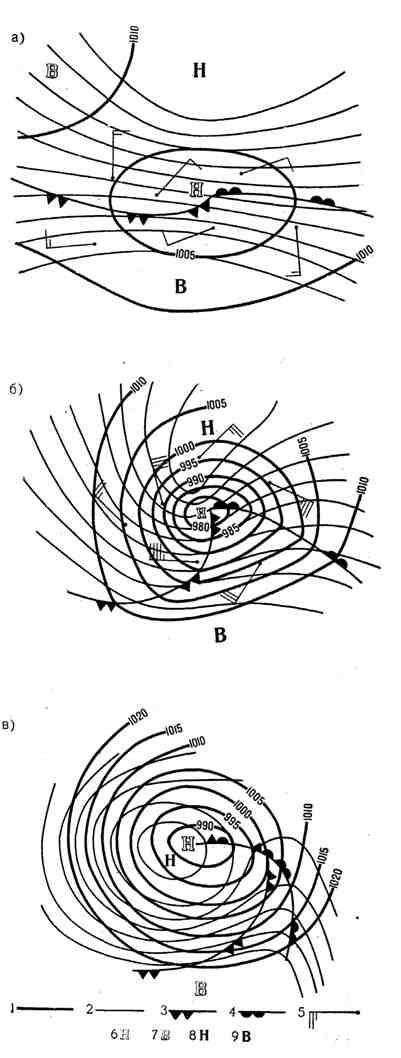 Схема трёх стадий развития циклона у поверхности земли и в средней тропосфере