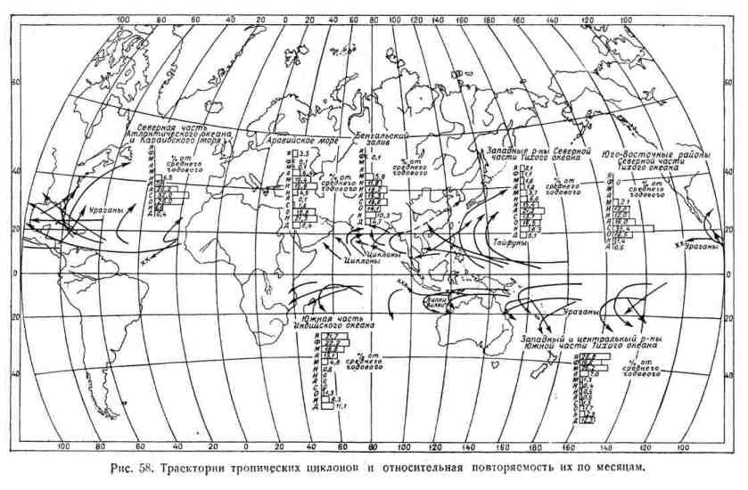 Траектории тропических циклонов и относительная повторяемость их по месяцам