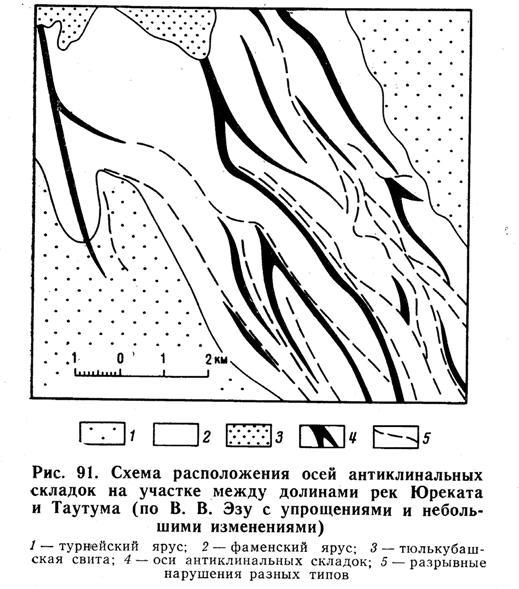 Схема расположения осей антиклинальных складок на участке между долинами рек Юреката Таутума