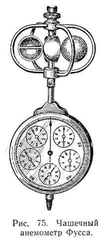Чашечный анемометр Фусса