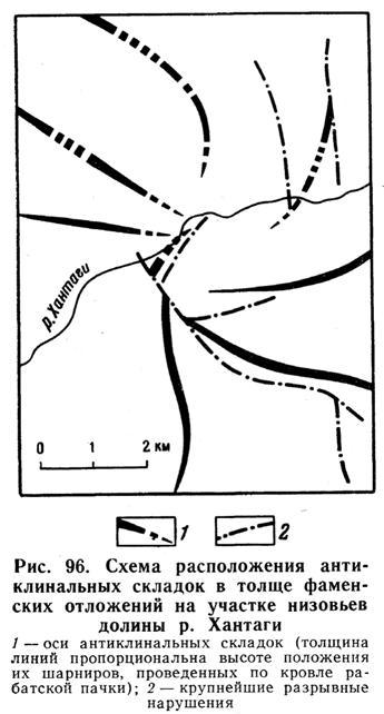 Схема расположения антиклинальных складок в толще фаменских отложений на участке низовьев долины реки Хантаги
