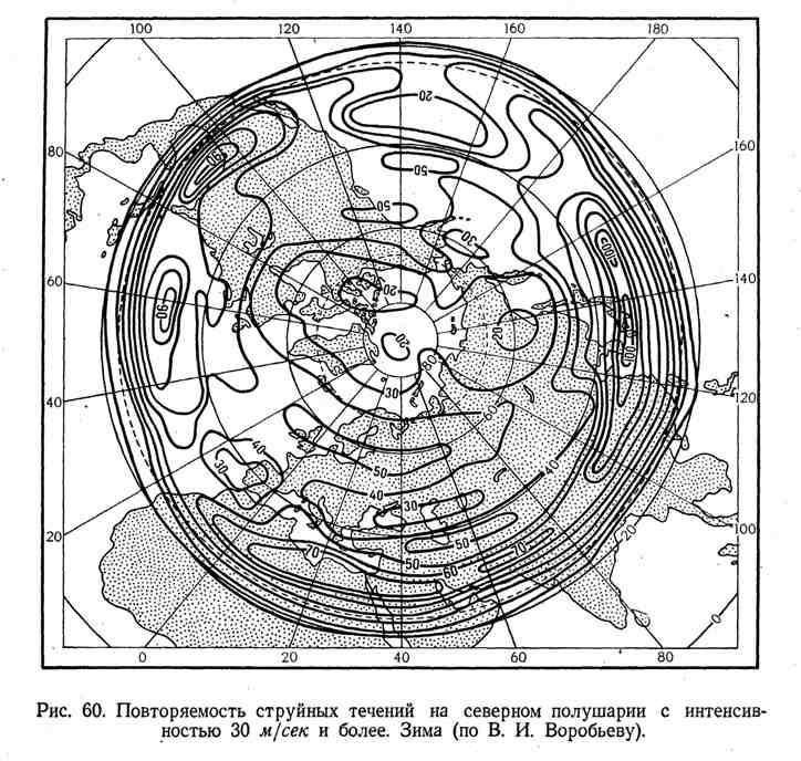 Повторяемость струйных течений на северном полушарии с интенсивностью 30 м/сек и более. Зима