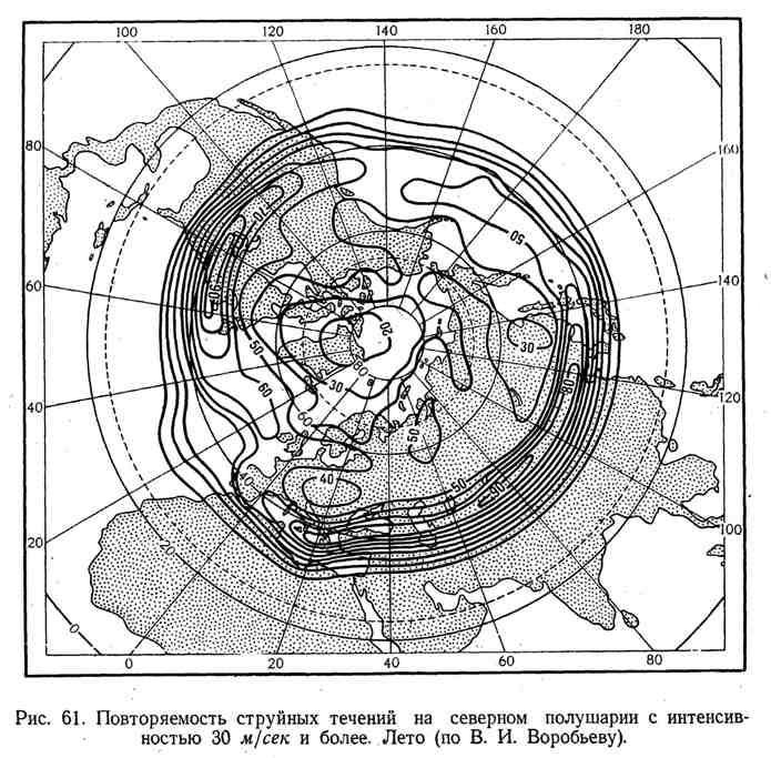 Повторяемость струйных течений на северном полушарии с интенсивностью 30 м/сек и более. Лето