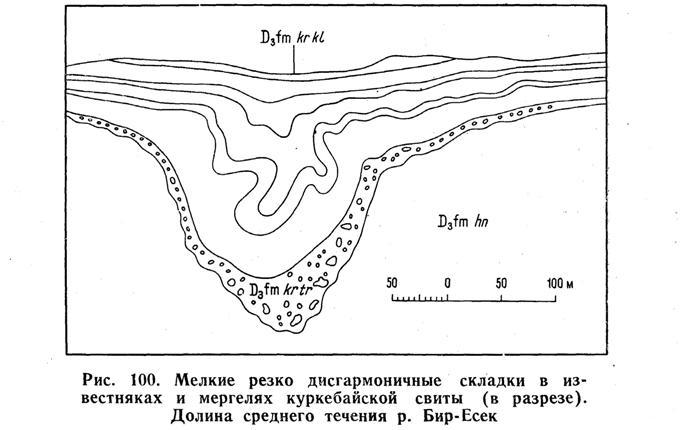 Мелкие резко дисгармоничные складки в известныках и мергелях куркебайской свиты. Долина среднего течения реки Бир-Есек