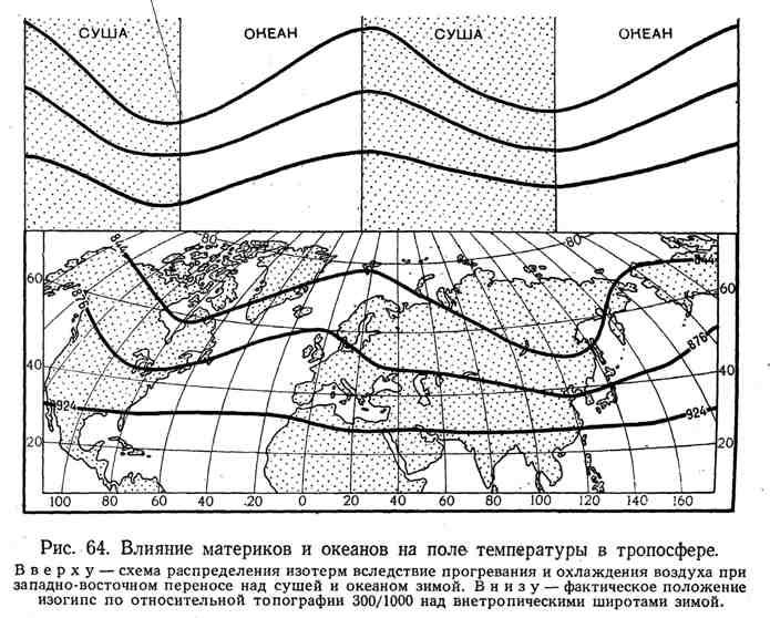 Влияние материков и океанов на поле температуры в тропосфере